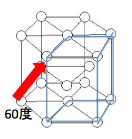 六方最密構造の角度