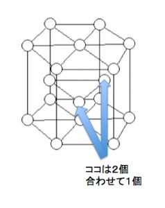六方最密構造の最後の1個はここ
