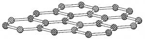 黒鉛の平面構造