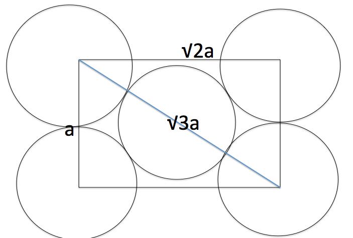体心立法格子の原子半径と単位格子の一辺の長さの関係