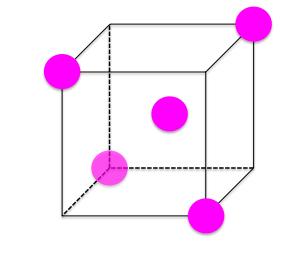 4配位の正四面体構造