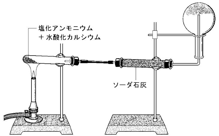 アンモニアの実験室的製法