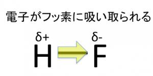 フッ化水素の電気陰性度