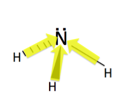 アンモニアの分子構造