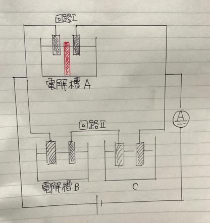 秋田大学の重要問題集のやつ