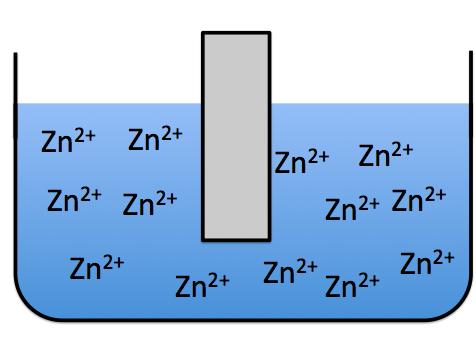 ダニエル電池の亜鉛イオン