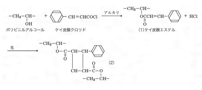 感光性高分子