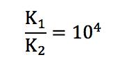 電離定数の差